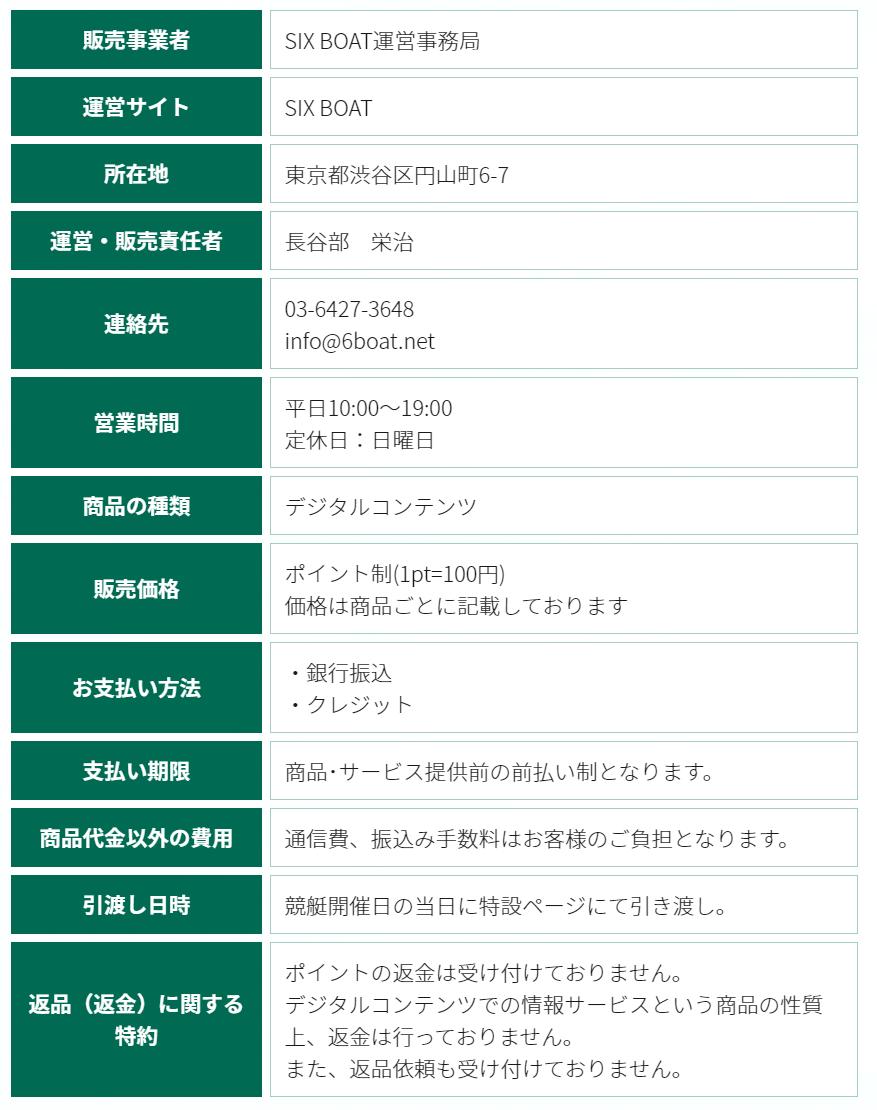 シックスボート_運営情報
