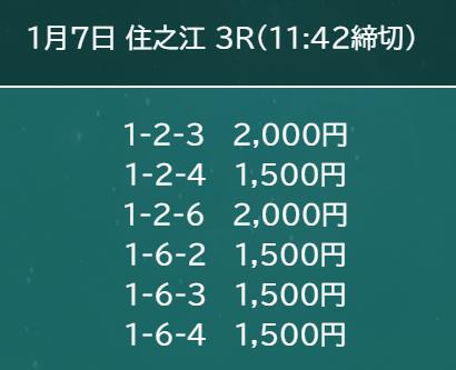ボートスター_無料予想_2021年1月7日