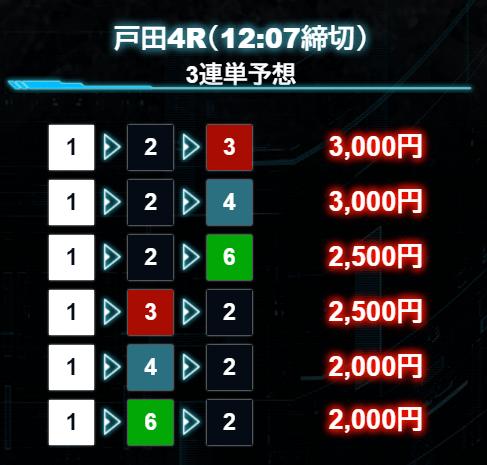 マジックボート_無料予想_2021年1月7日