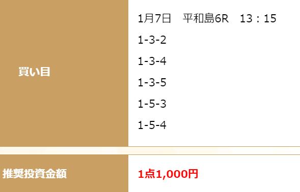 競艇チャンピオン_無料予想_2021年1月7日
