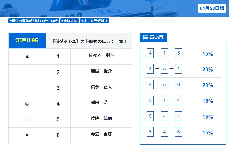 競艇NOVA_無料情報_2021年1月28日_江戸川競艇場9R