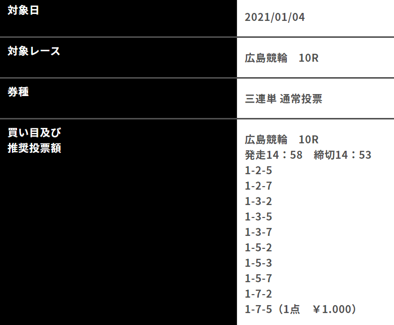 競輪エボルブ_無料予想_1月4日