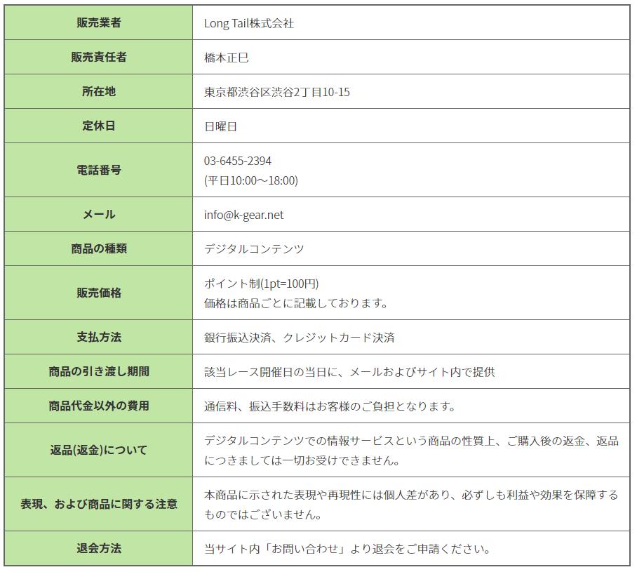 競輪ギア_運営情報