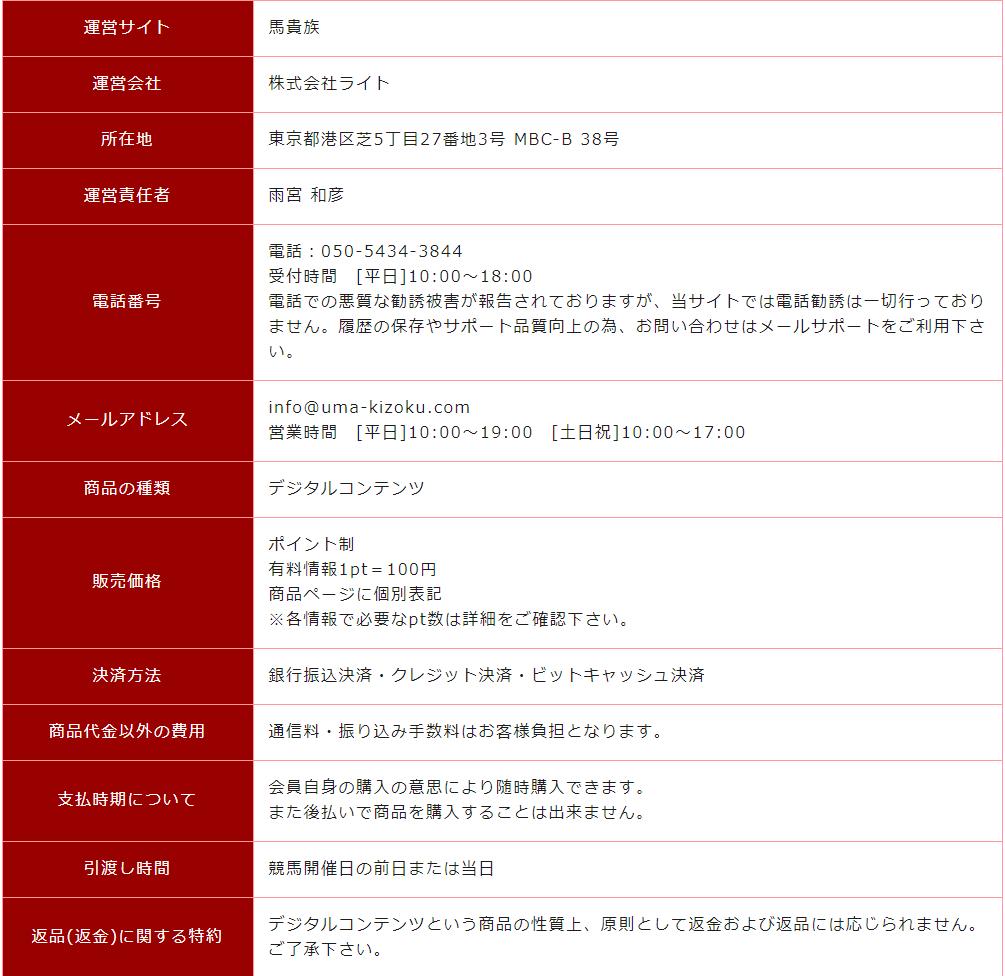 馬貴族_運営情報_株式会社ライト