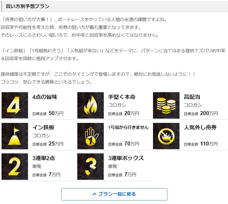 競艇NOVA(ノヴァ)_有料予想_買い方別予想プラン