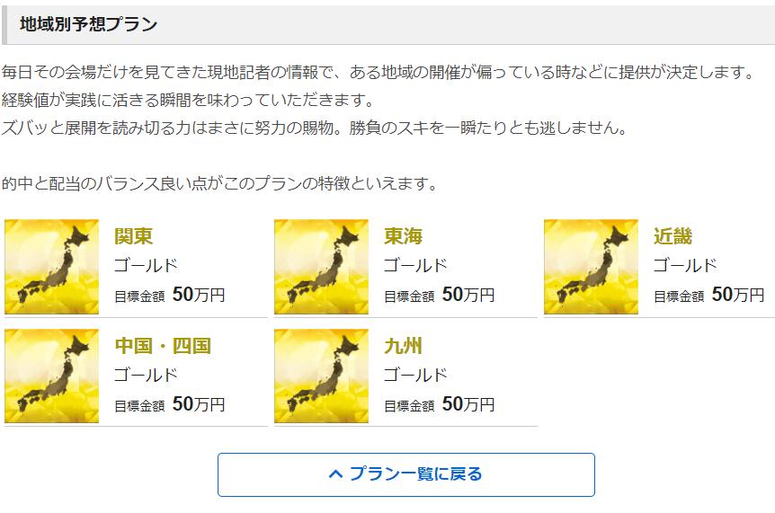 競艇NOVA(ノヴァ)_有料予想_地域別予想プラン