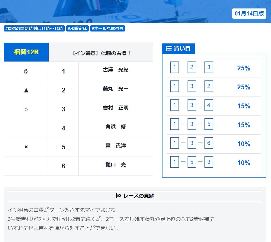 競艇NOVA(ノヴァ)_無料予想_2021年1月14日_福岡競艇場12R