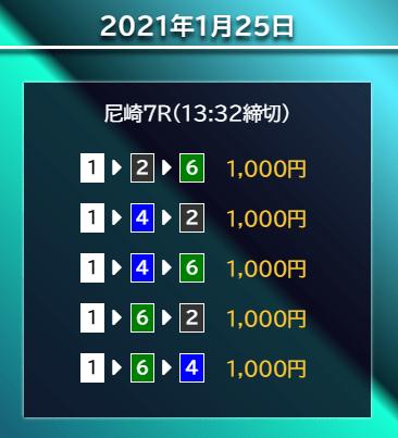 競艇サラリーマン_無料予想_2021年1月25日