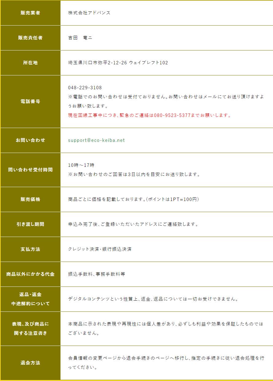 eco競馬_運営情報