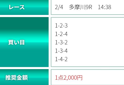シックスボート_無料情報_2021年2月4日_多摩川競艇場9R