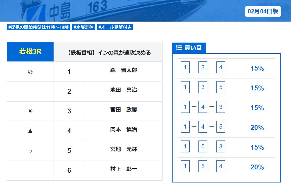競艇NOVA_無料情報_2021年2月4日_若松競艇場3R