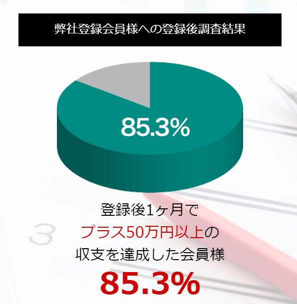 TENKEI_稼げているデータ02