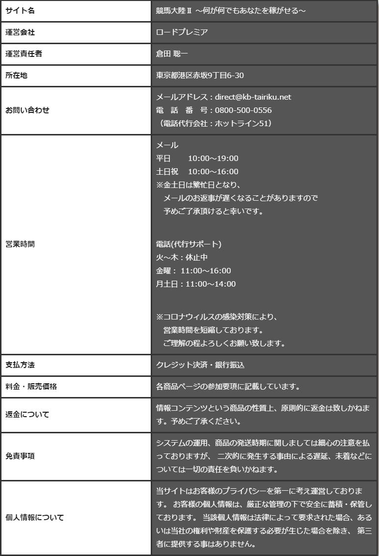 競馬大陸Ⅱ_運営情報