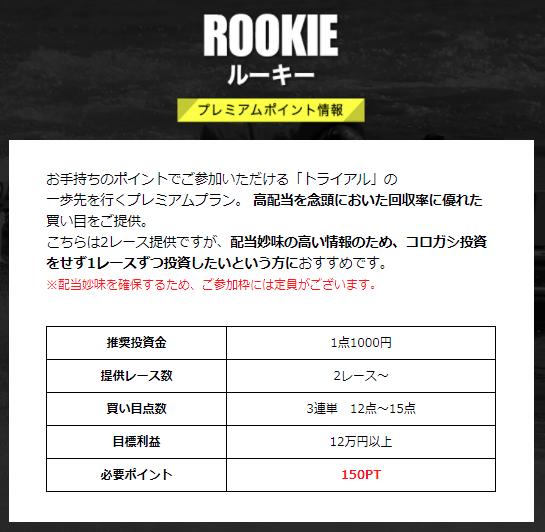 競艇ファンタジスタ_有料情報_ルーキー