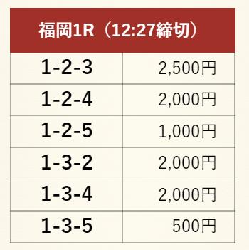 舟遊記_無料情報_20210623