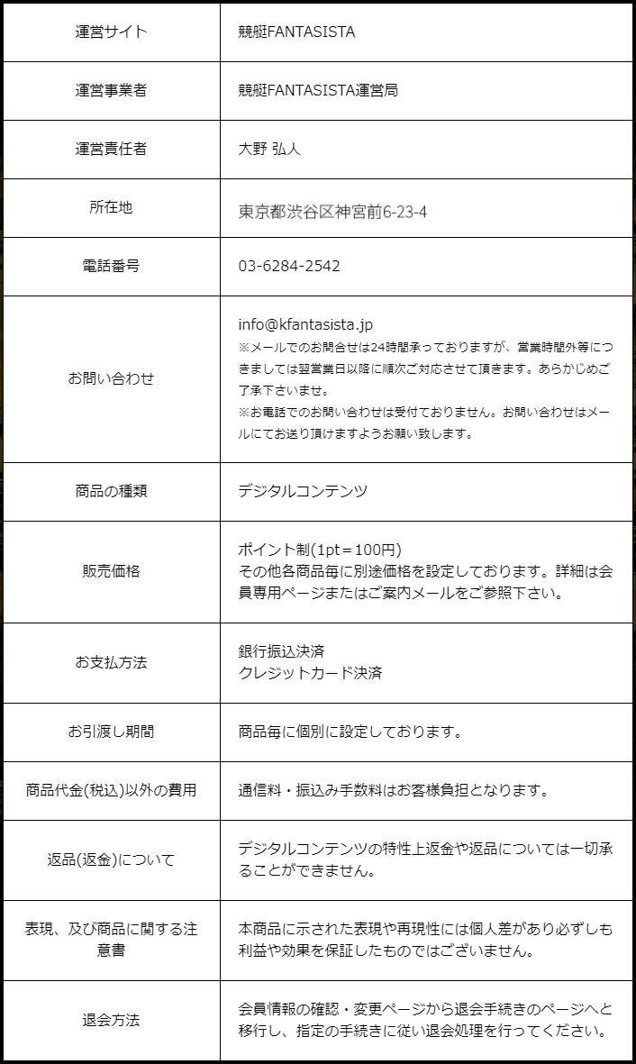 競艇ファンタジスタ_運営情報
