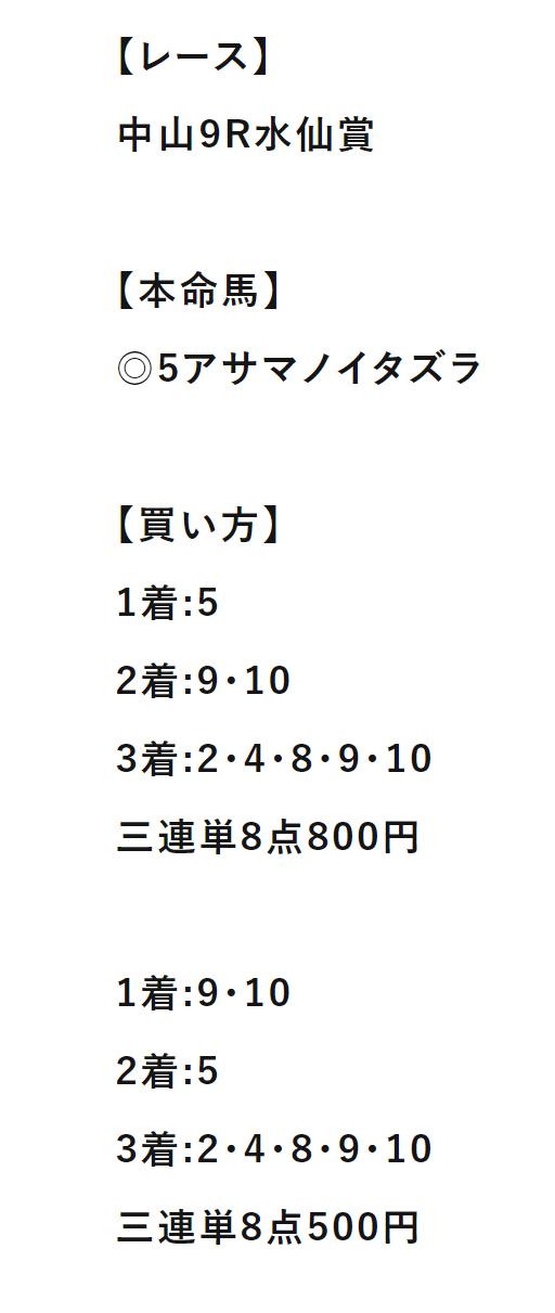 eco競馬_無料情報_20210227