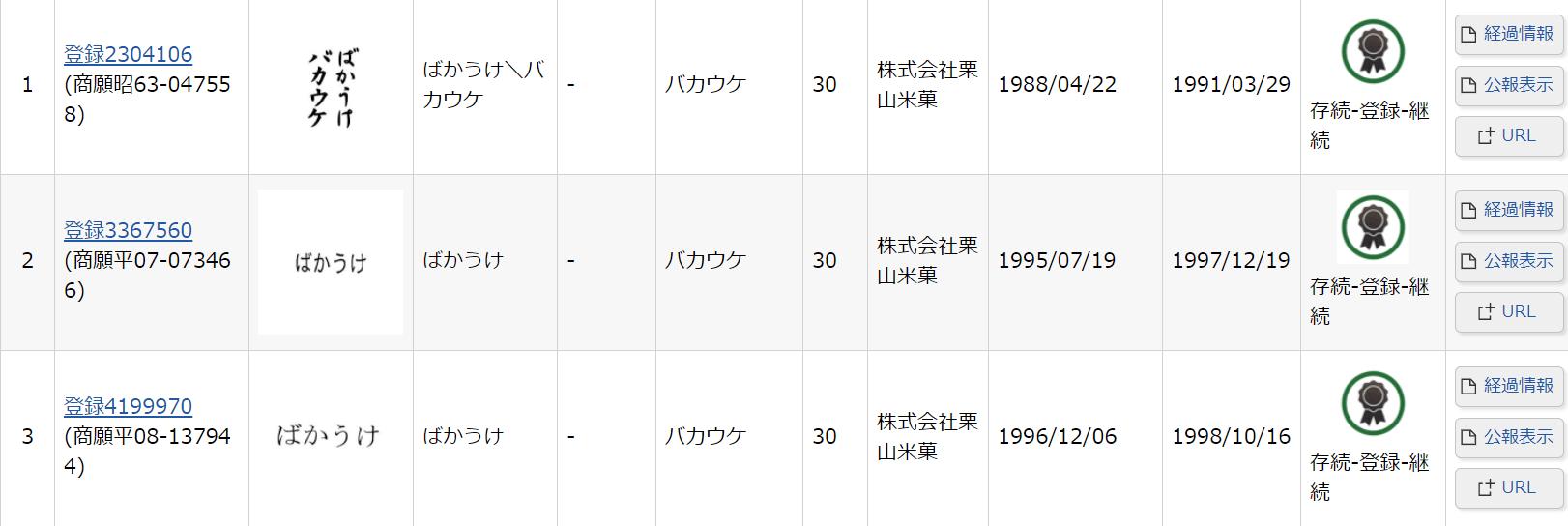 ばかうけ_商標登録