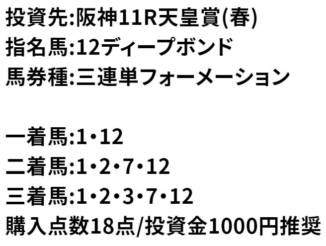 ばかうけ_無料情報_20210502_重賞