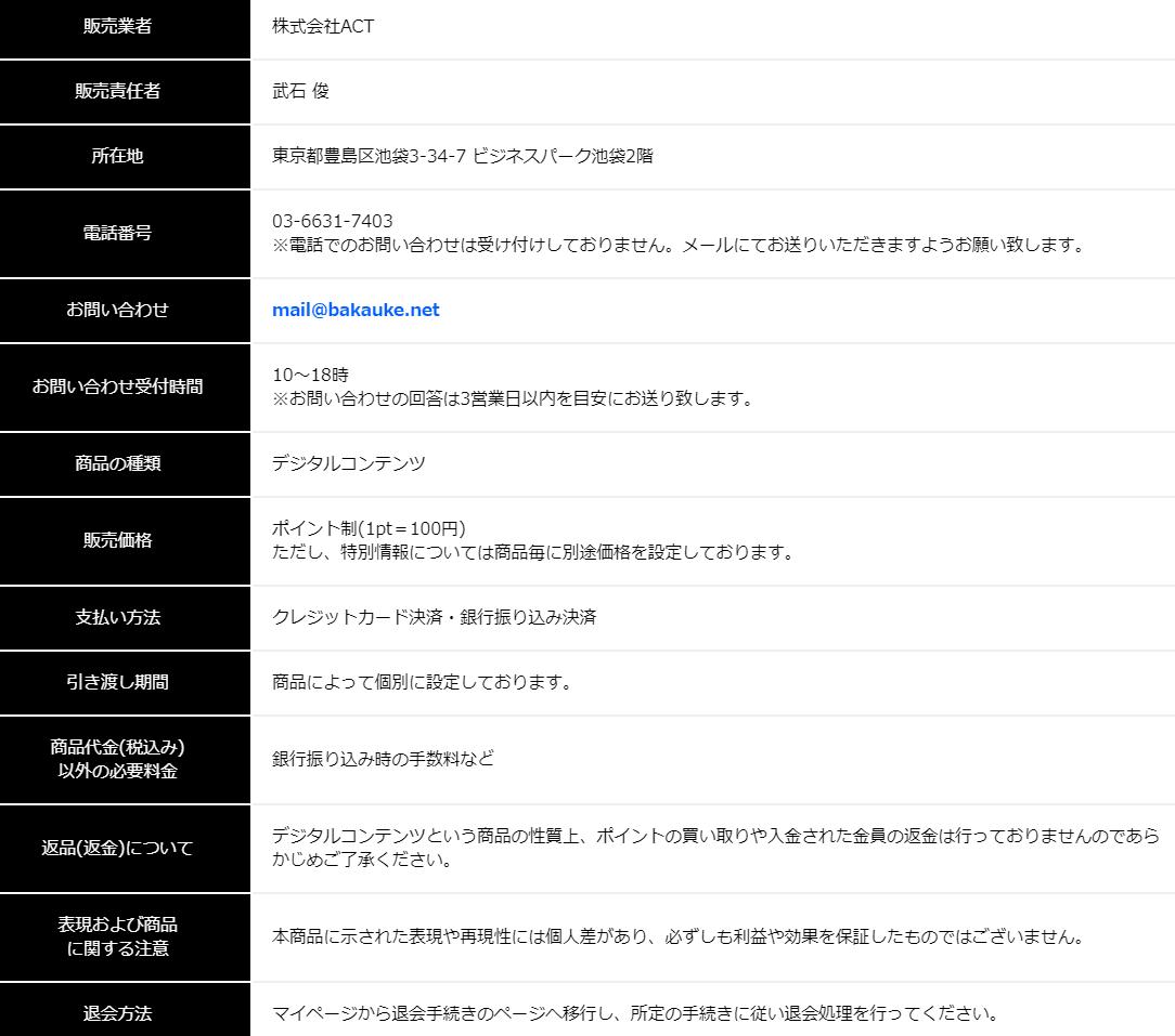 ばかうけ_運営情報