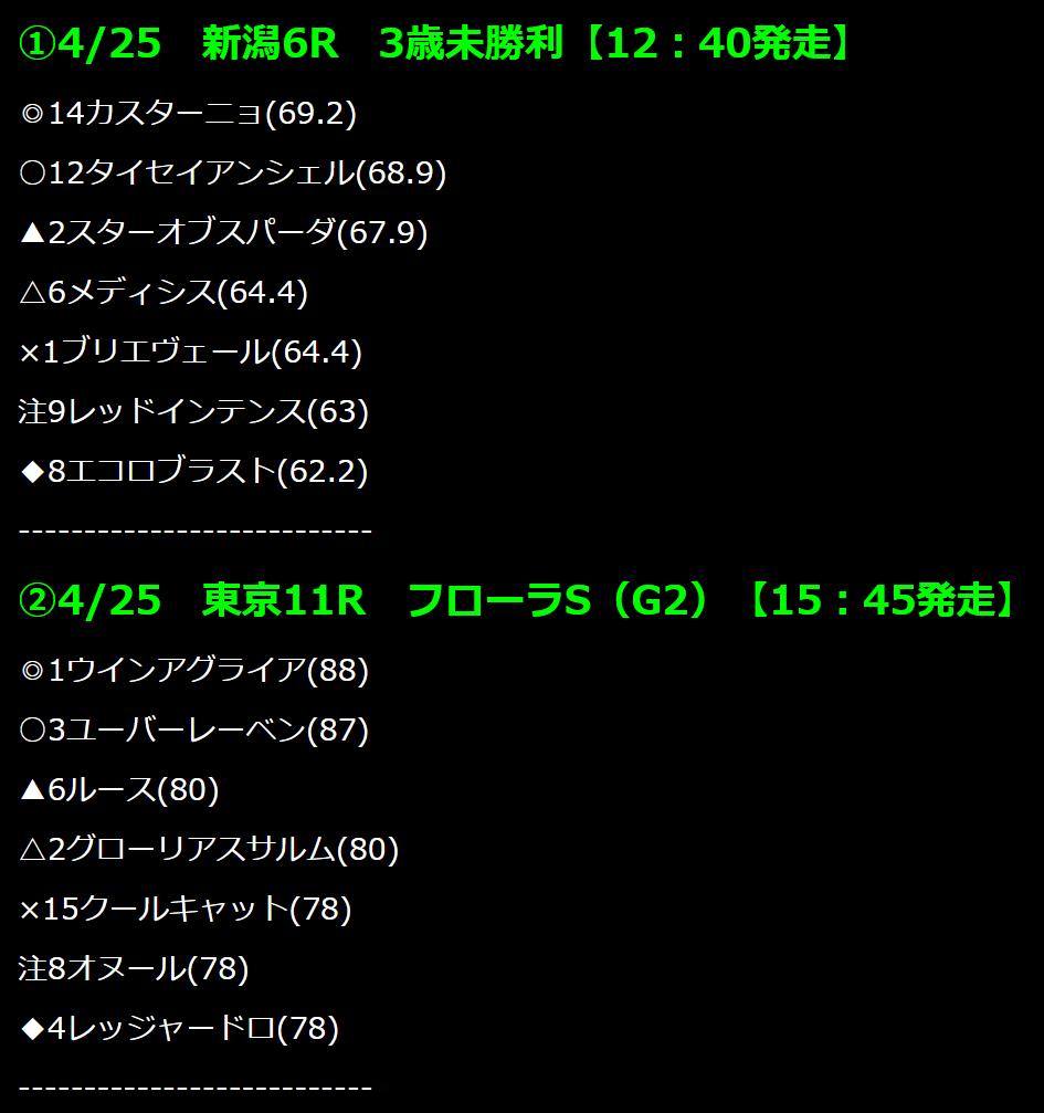 INDEX21_無料情報_20210425