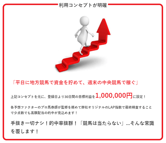 LAP競馬_特徴01