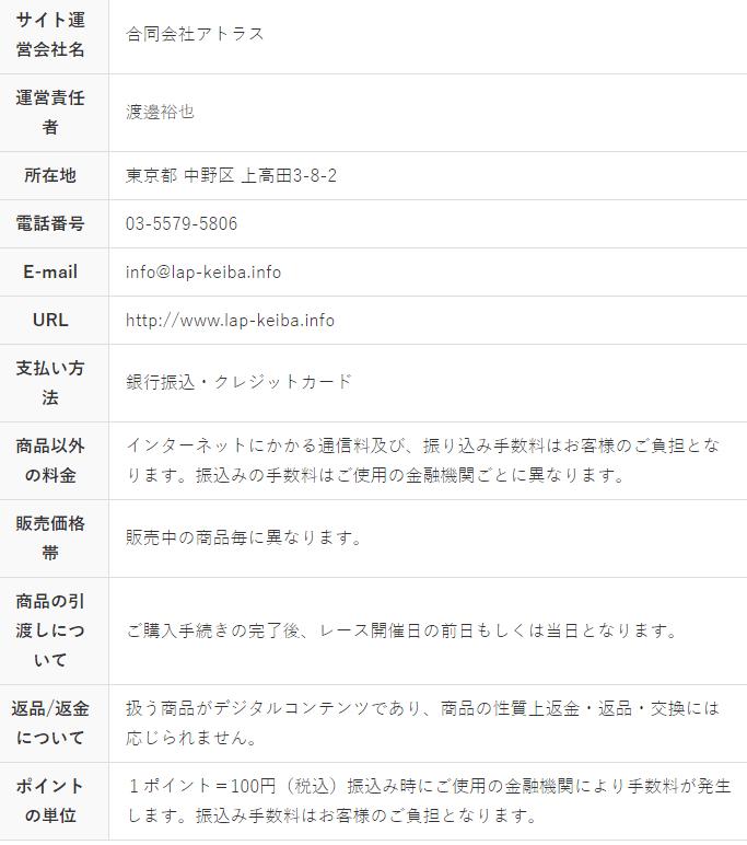LAP競馬_運営情報