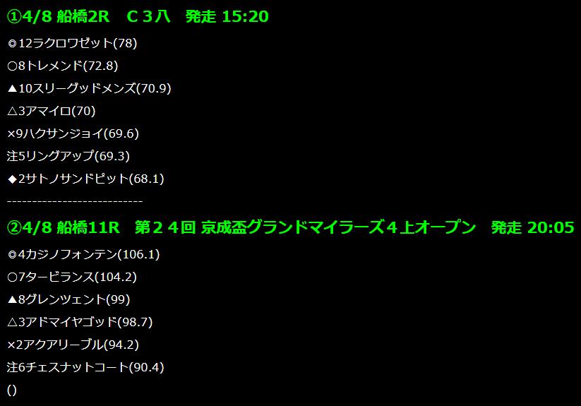 index21_無料情報_20210408
