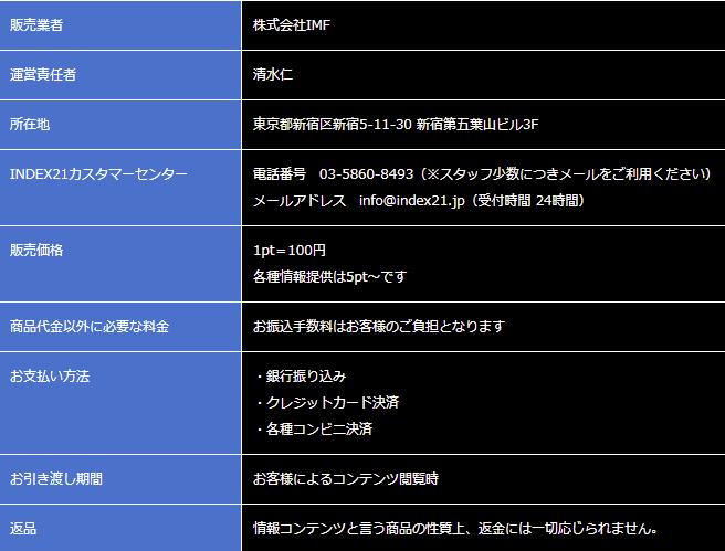 index21_運営情報