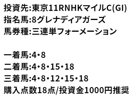 ばかうけ_無料情報_20210509_重賞