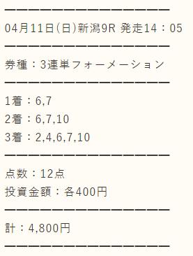 スマート万馬券_有料情報_厩舎別マーケットポジション_20210411