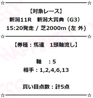 ハピネス_無料情報_20210509