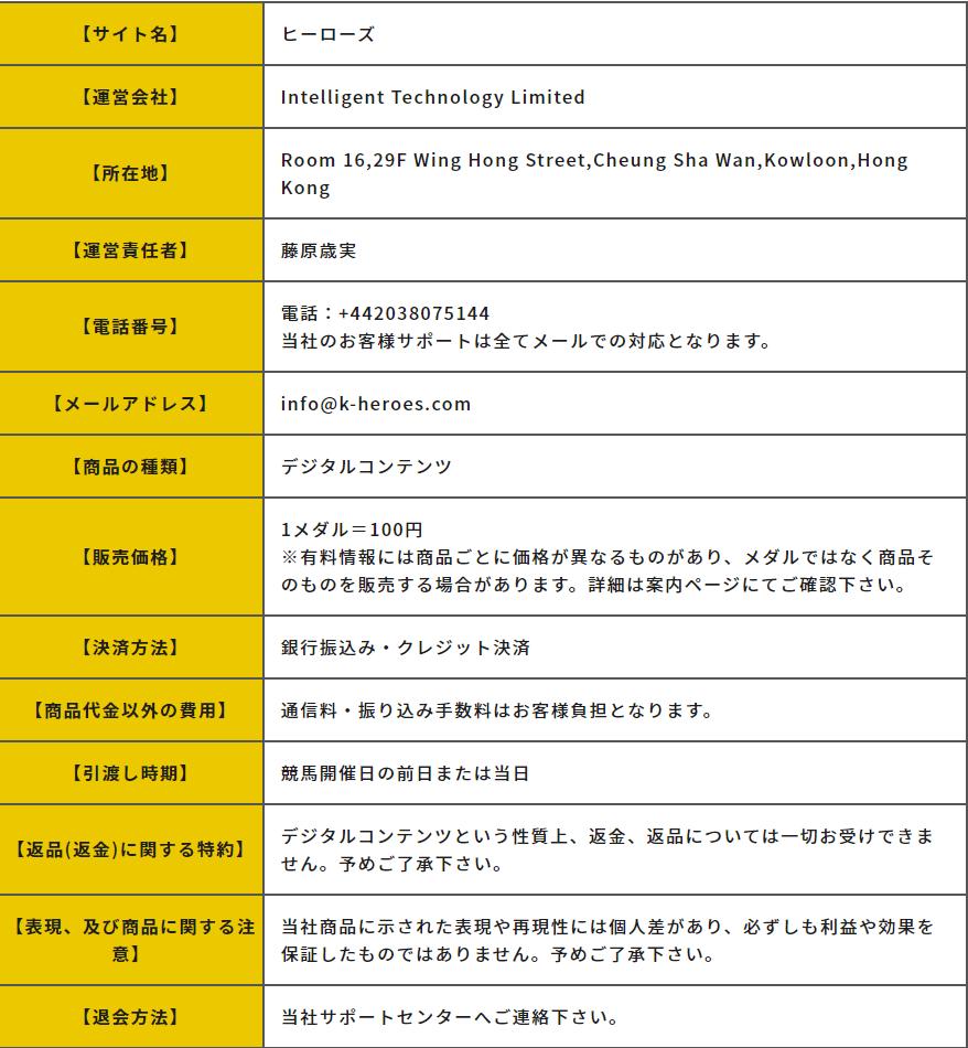 ヒーローズ_運営情報