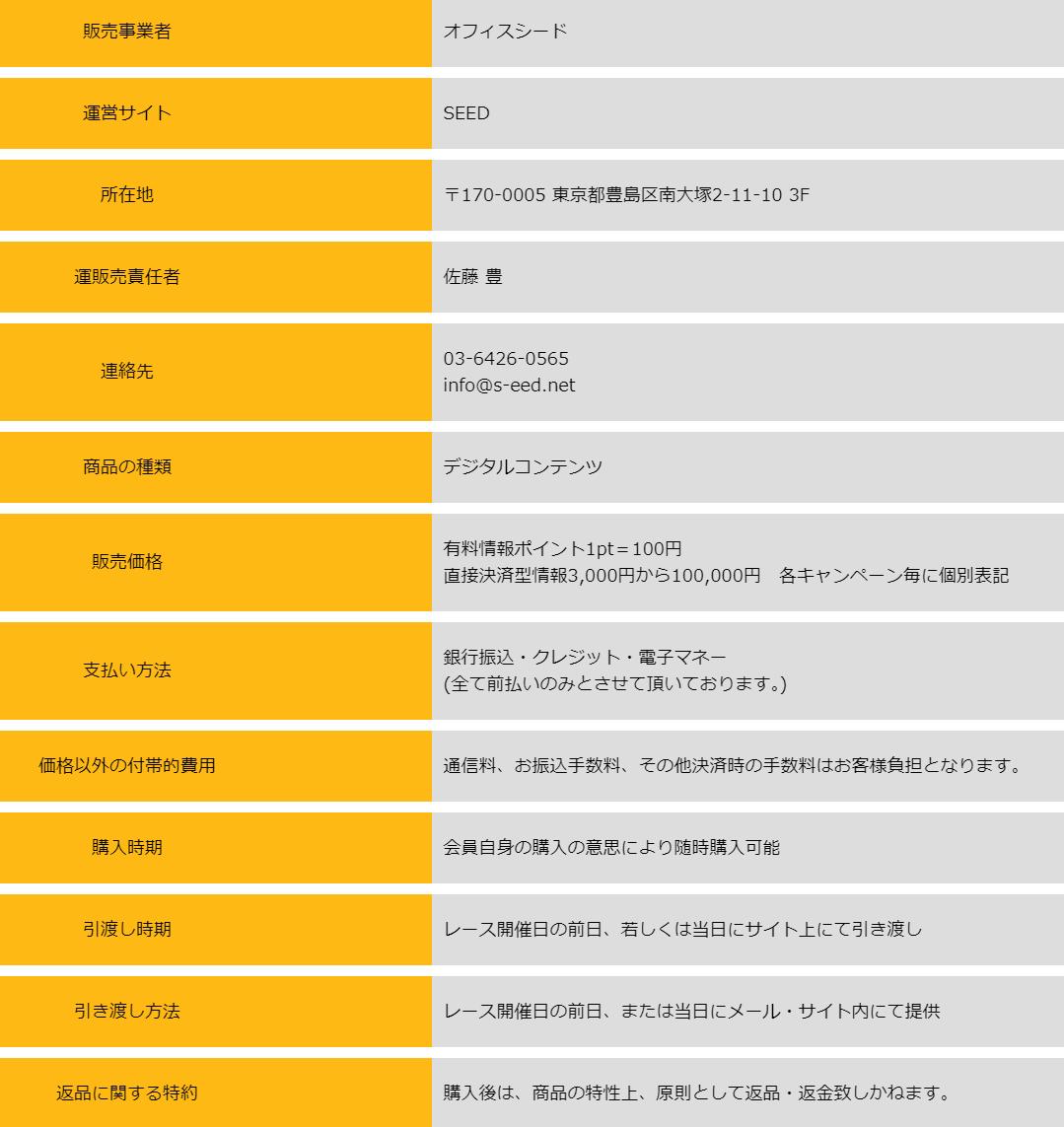 seed_運営情報