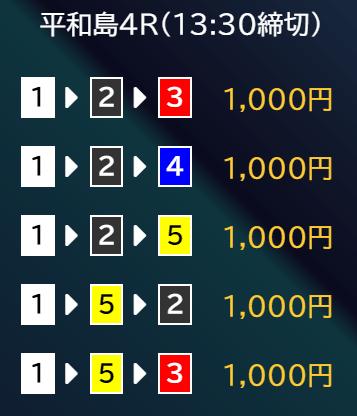 競艇サラリーマン_無料情報_20210706