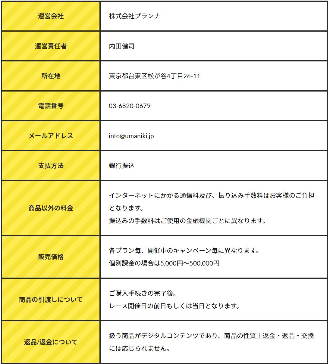 ウマニキ_運営情報