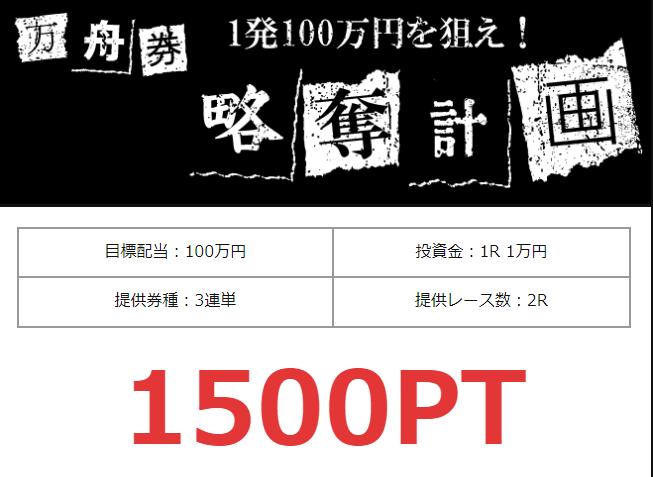 競艇バイキング_有料情報_万舟券略奪計画