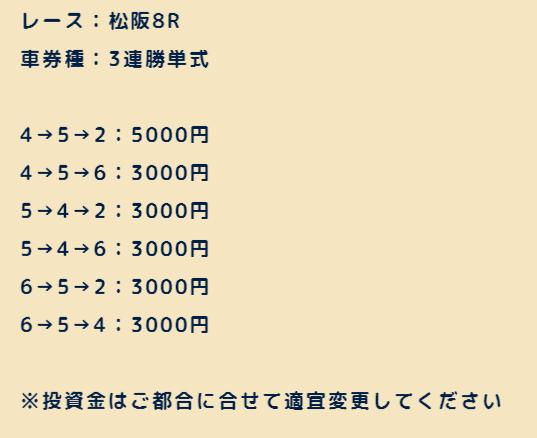 チャリポケ_無料情報_20211019